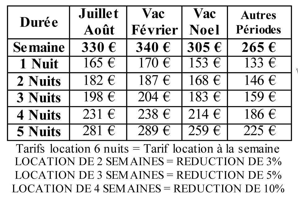 Gite de l'Espinette Cantal Auvergne Puy Mary