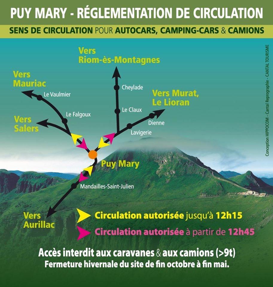 reglementation circulation