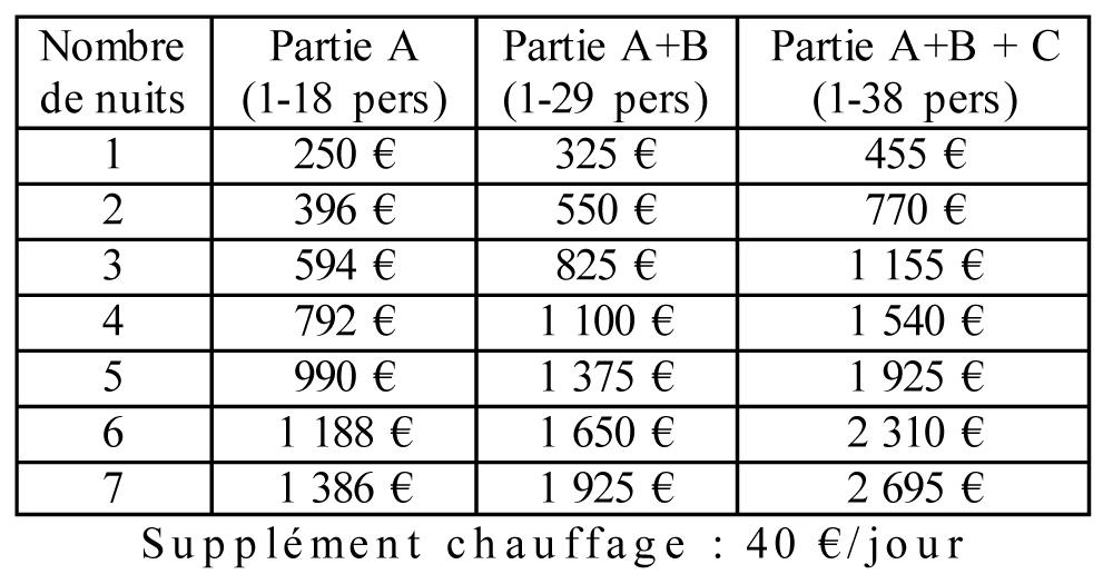 tarif gite giraldes 2017 le claux